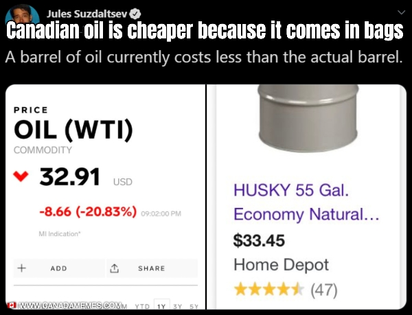 Canadian oil is cheaper because it comes in bags