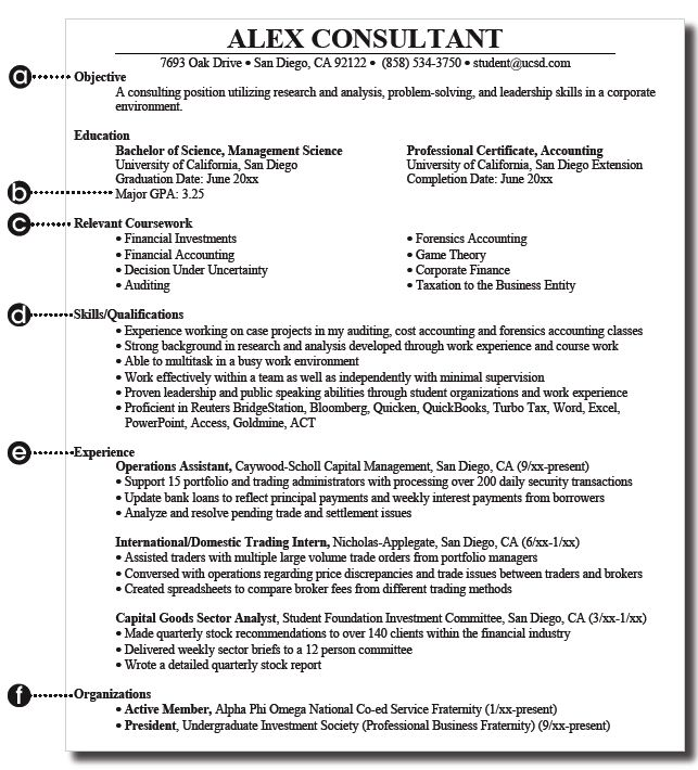 Example Canadian Resume - Examples of Resumes