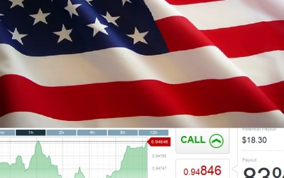 The State Of Binary Options Trade in the US