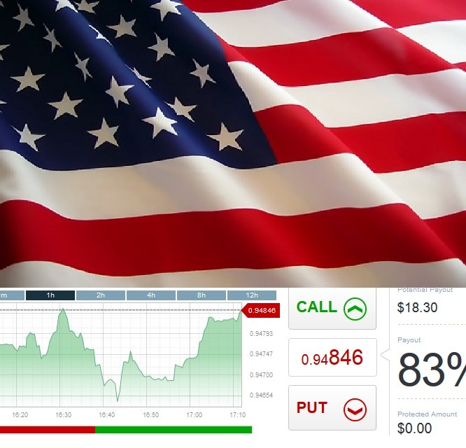 Is it legal to trade binary options in the usa