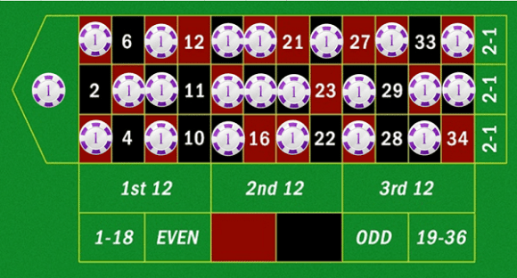 Effective Roulette Strategy | Canadian Gambling Choice