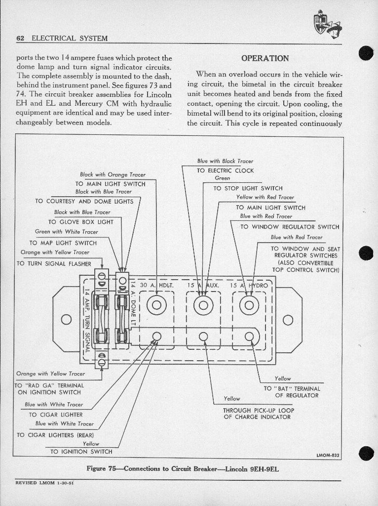 Lincoln Shop and Overhaul Manual