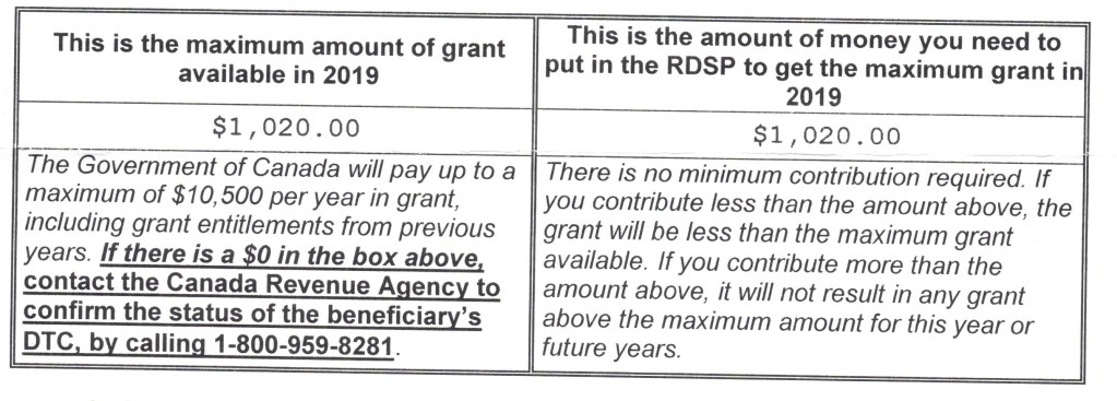 RDSP Statement of Grant Entitlement 2019
