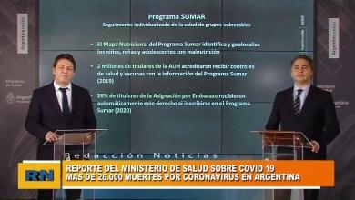 Photo of Redacción Noticias |  Reporte desde el Ministerio de Salud