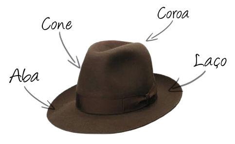 Este formato é aplicado a modelos clássicos de chapéus masculinos ab151d5019e