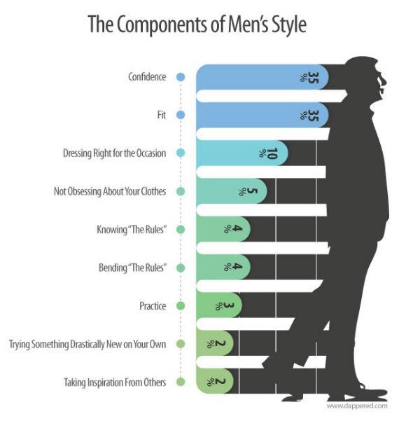 infografico_estilo_masculino