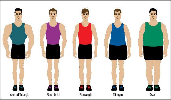 Como Vestir-se de Acordo Com Seu Tipo de Corpo