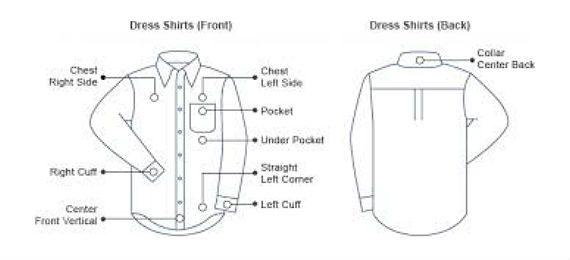 Para Que Servem os Monogramas Bordados nas Camisas Masculinas?