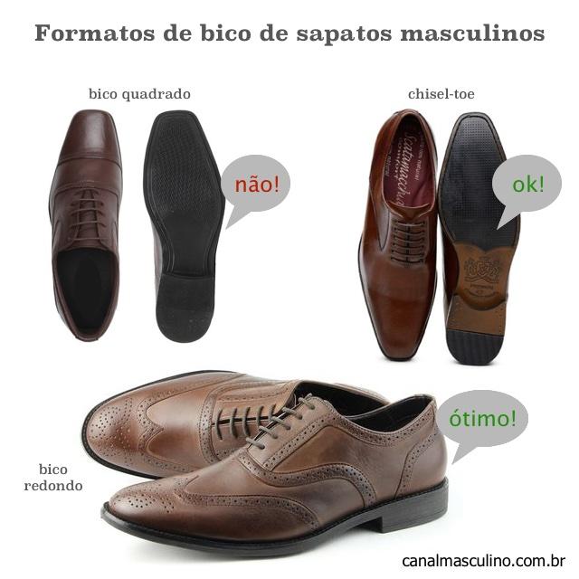 formatos de bico de sapatos masculinos - certos e errados