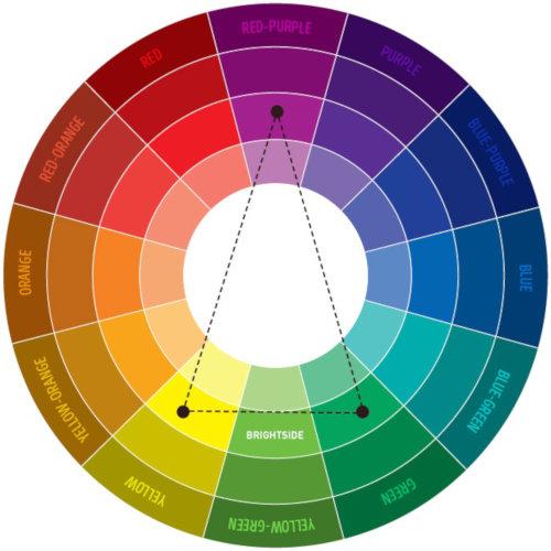 Círculo Cromático: Harmonia Cromática Meio-Complementar