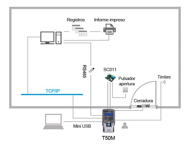 1170040 Manual de Control de acceso IP biométrico con