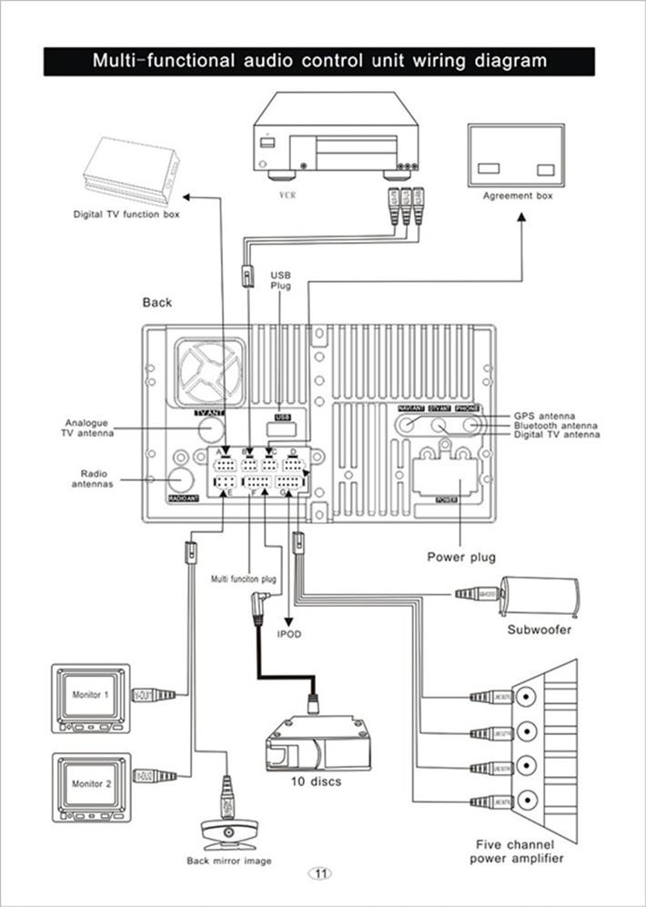 Car Radio DVD GPS Navigation Stereo Audio Toyota Avensis
