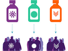 Illustration of precision medicine, three bottles of medication pointing to groups of people
