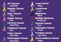 The Colors of Cancer Ribbons