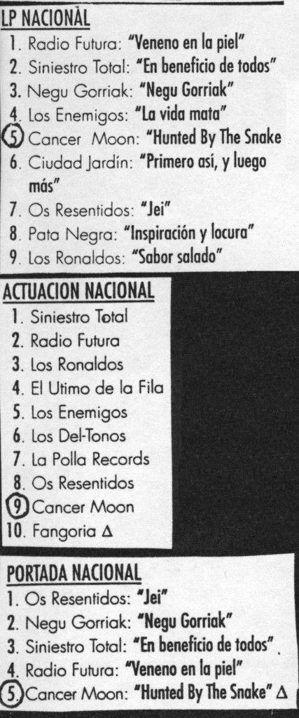 Votaciones de los lectores de Rockdelux (marzo 1991)