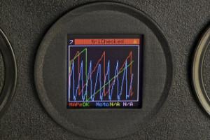 CANchecked - Liniendiagramm