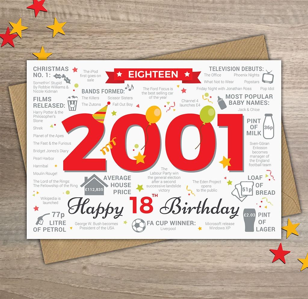 18th birthday card year of birth cards