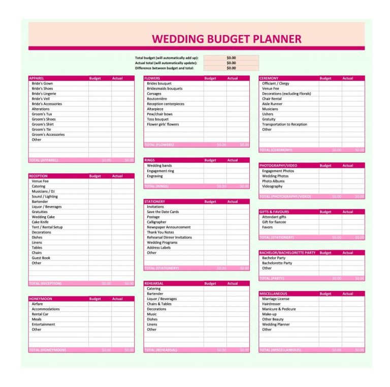 wedding budget spreadsheets