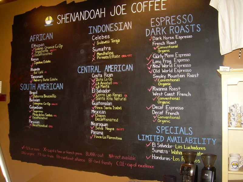 coffee shop menu board