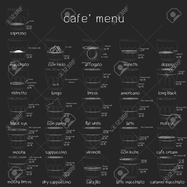 coffee shop menu ideas