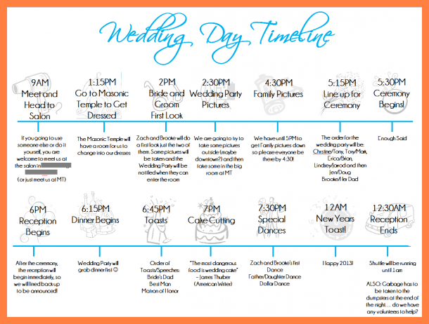 7 wedding day schedule marital settlements information