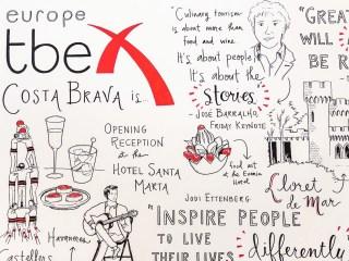 Live sketch mural for TBEX Costa Brava