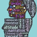 Understanding the unconscious mind