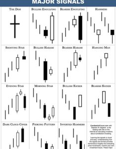 Co download free pdf here you can file encyclopedia of candlestick charts wiley trading swing using charting also rh  azonaws