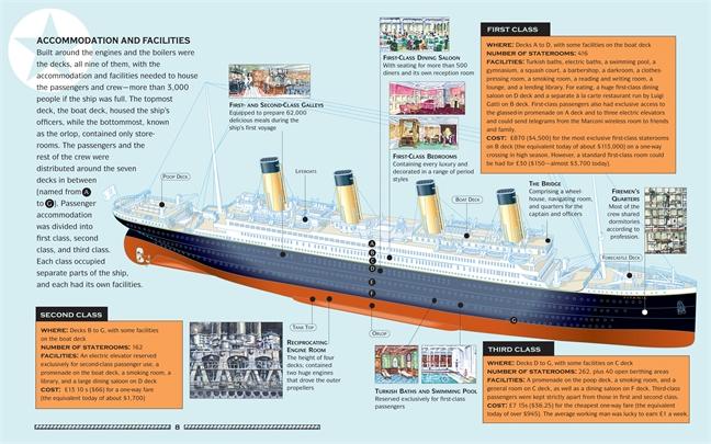 inside the titanic diagram 12v trailer wiring sunken great installation of candlewick press rh com underwater