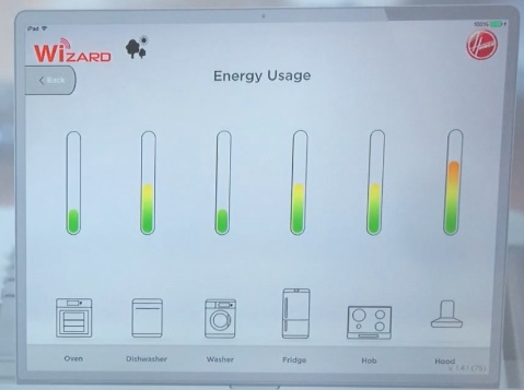 Hoover Wizard - Energy Usage