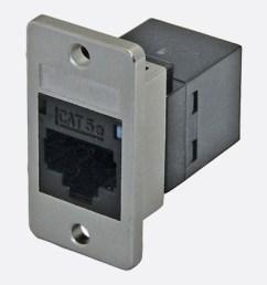 cat5e rj45 keystone jack to rj45 plug [ 827 x 996 Pixel ]