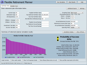 The 3 Best Free Retirement Calculators - Can I Retire Yet?