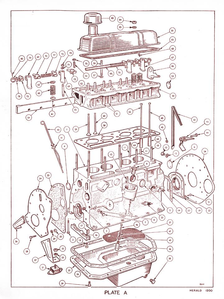 Triumph Stag Wiring Diagram Engine Canley Classics