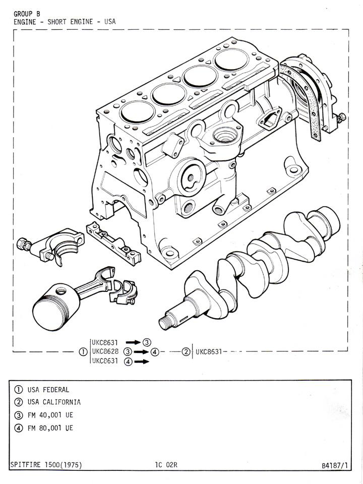 Car Design News: triumph engine diagram