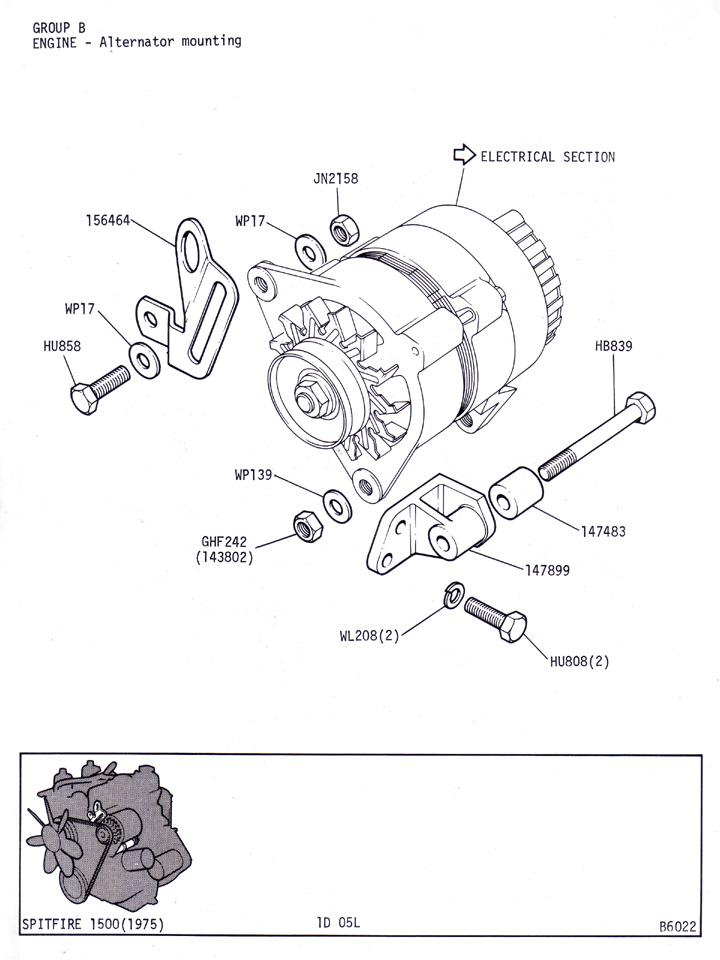 Alternator Mounting @ Canley Classics