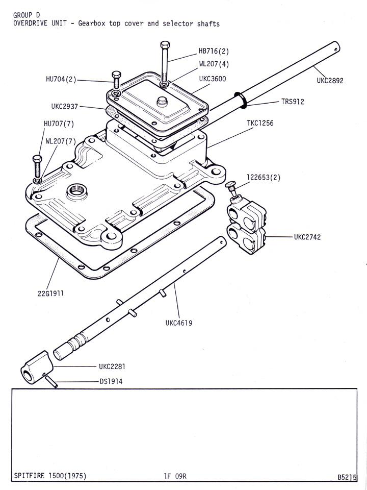 Triumph Spitfire Overdrive Gearbox Wiring Diagram Triumph