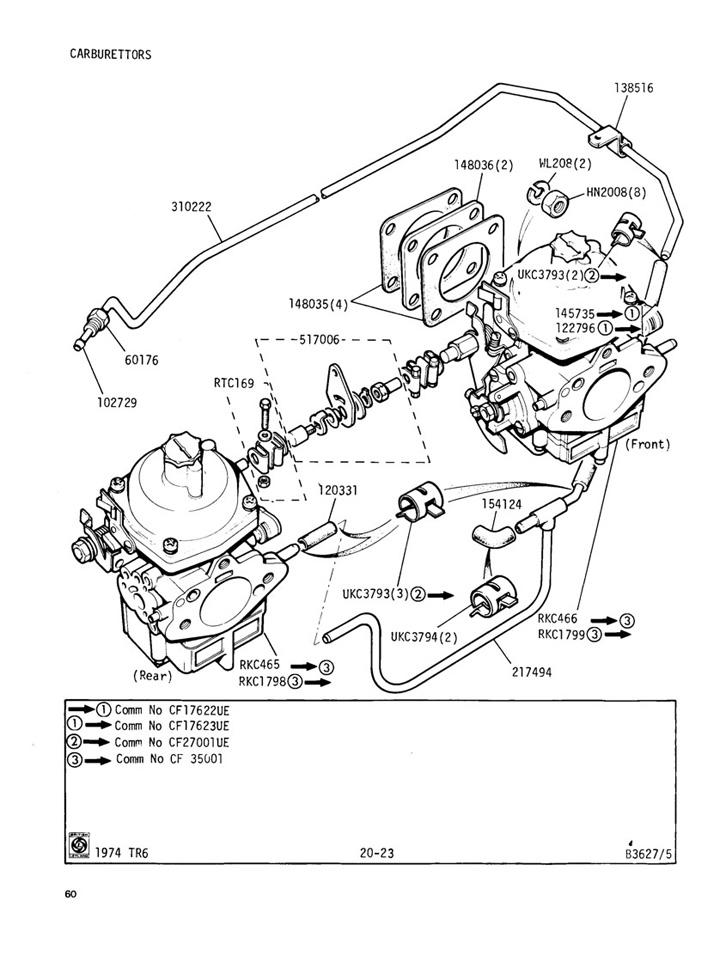 Carburettors @ Canley Classics