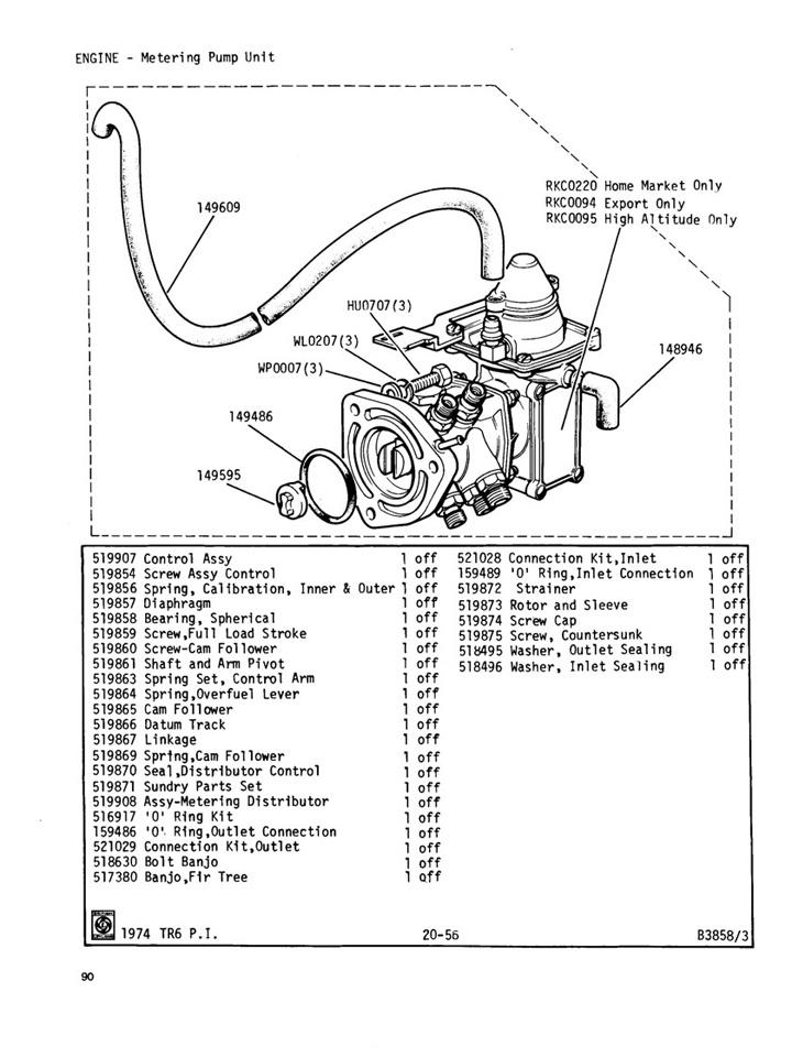 Metering Pump Unit @ Canley Classics