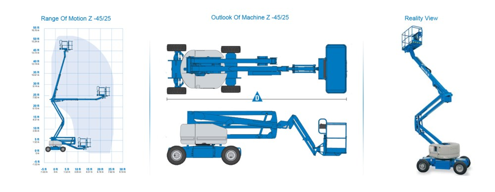 medium resolution of genie z 45 25e boom lift