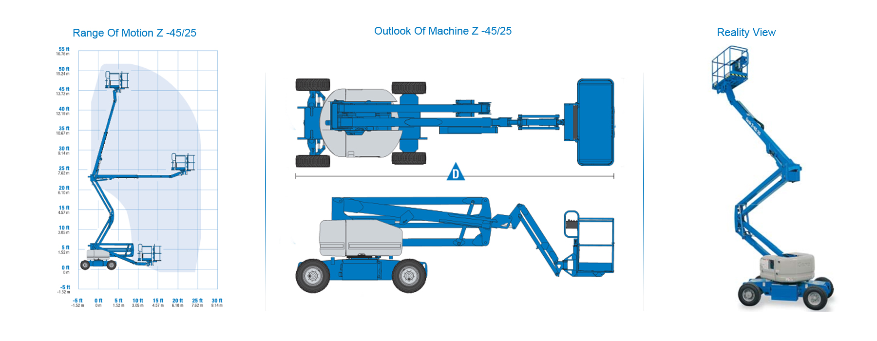 hight resolution of genie z 45 25e boom lift