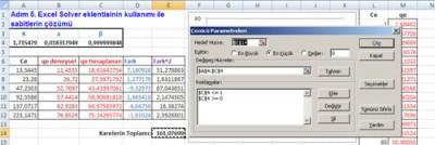 Excel solver kullanım ekranı