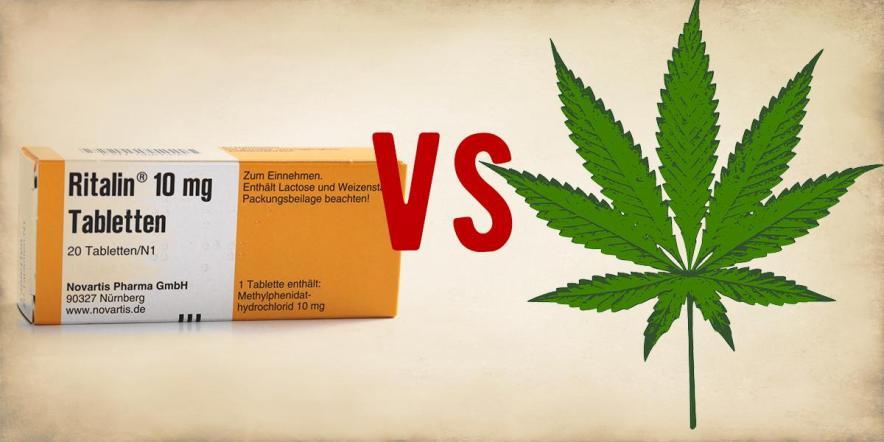 Marijuana for ADHD