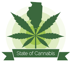 Buy Weed Online Mail Order Cannabis