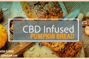 CBD Pumpkin Bread