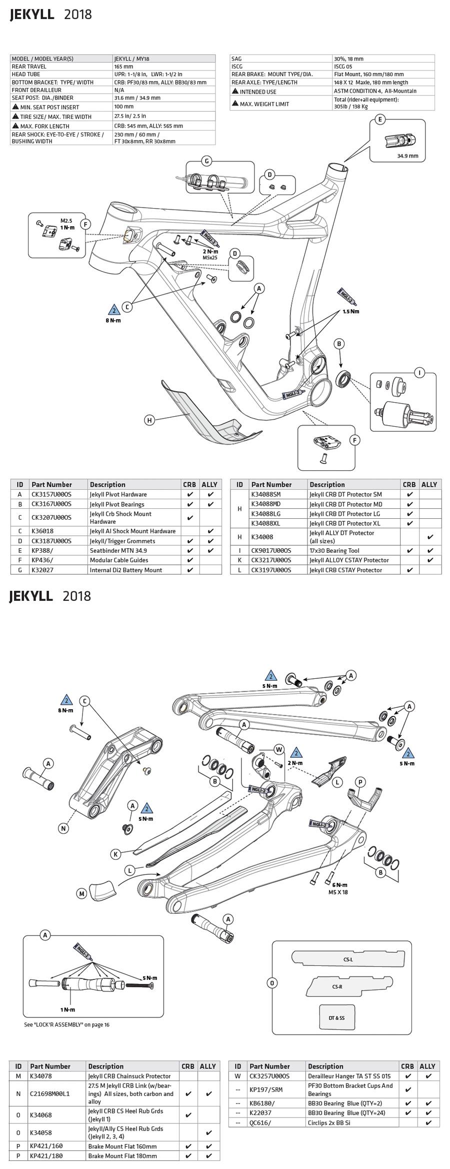 medium resolution of jekyll 2018 parts