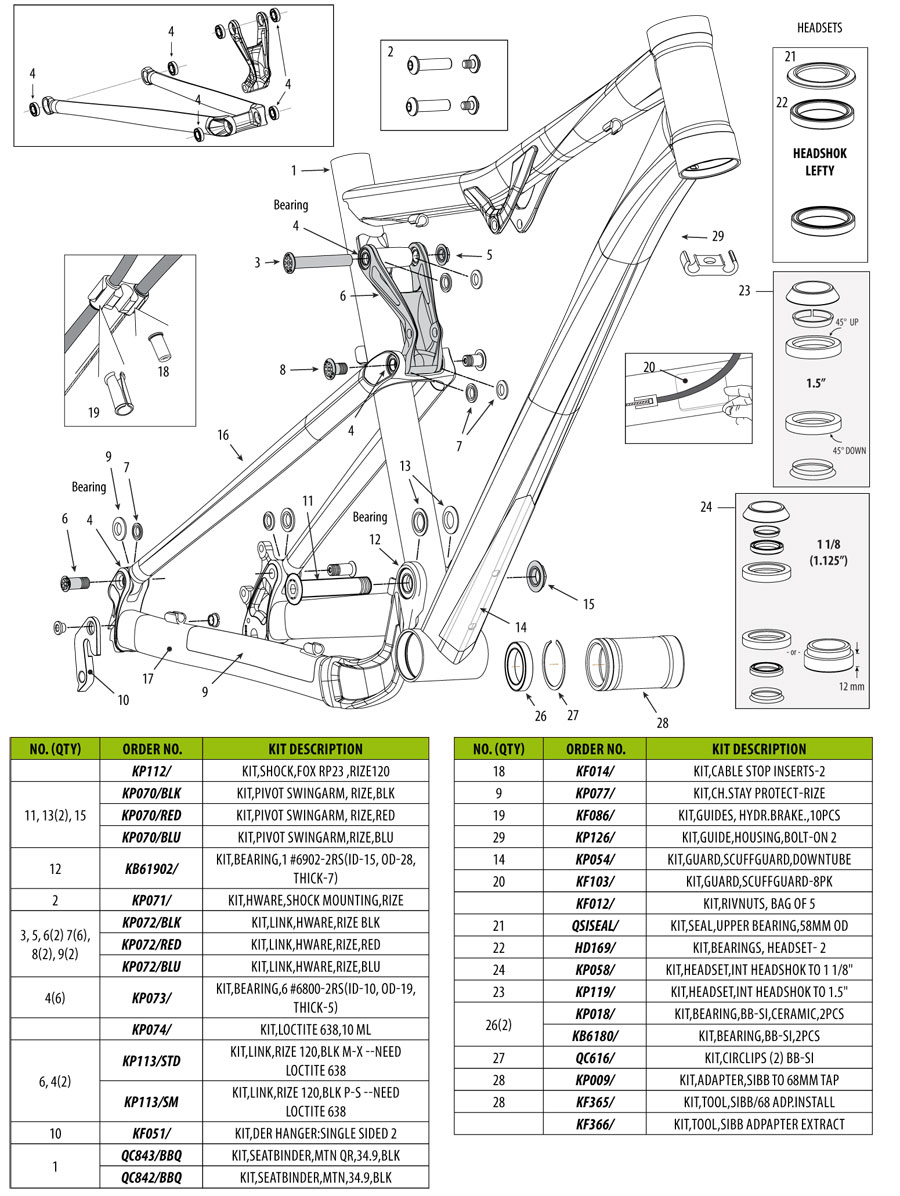 Cannondale RZ120 Parts List and Exploded Diagram