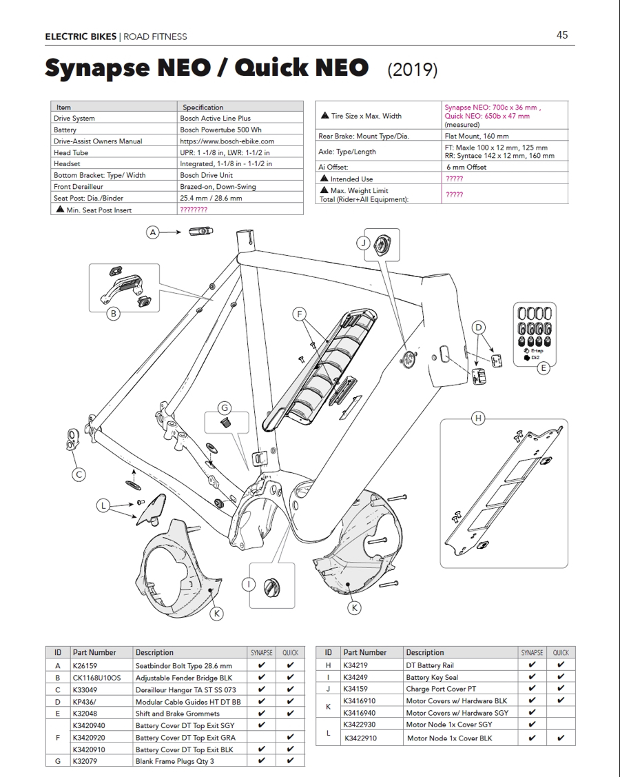 medium resolution of cannondale synapse quick neo parts list and exploded diagram