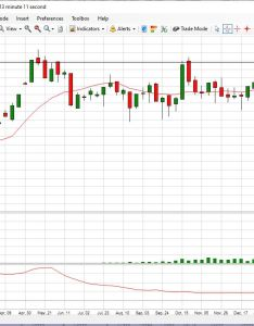 Copper futures trading chart updated april st also current price cannon rh cannontrading