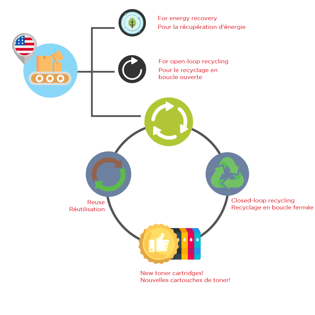 hight resolution of  design assumes recycling after use which facilitates the reuse of components and the recycling of plastic in the manufacturing of new toner cartridges