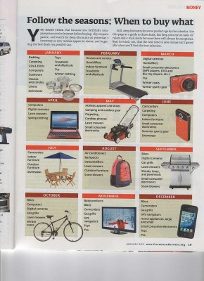 Consumer Reports Product Trends